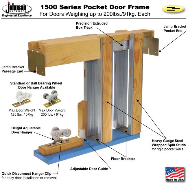 1500 Johnson Pocket Door Knock Down Frames: 2x4 wall